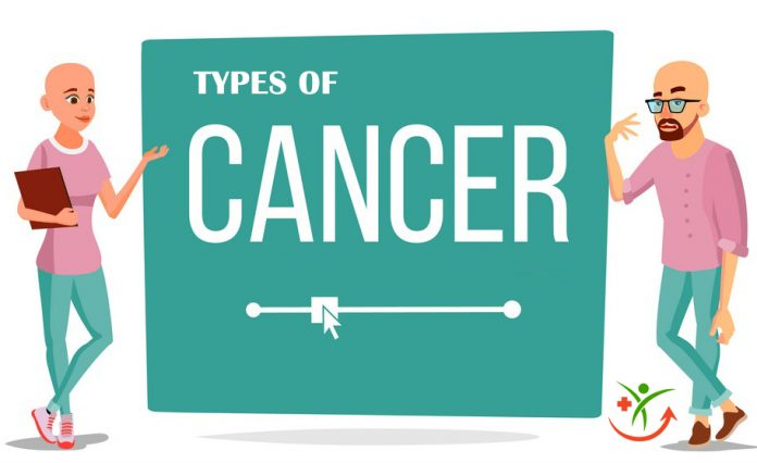 Types of Cancer, genhealthtips