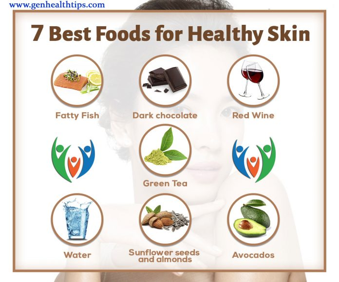 7 Best Foods, Healthy Skin, genhealthtips, healthy skin,tips for healthy skin,skin,clear skin,healthy skin food,glowing skin,healthy,skin care,healthy skin tips,healthy skin diet,nutrition healthy skin,health,skin care routine,dry skin,healthy skin diet tips,beautiful skin,how to get clear skin,skin care tips,healthy diet for glowing skin,healthy hair,healthy skincare routine,clear skin diet,clear and glowing skin,natural skin care
