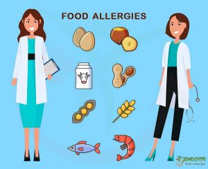 Food allergies, Genmedicare, Genhealthtips