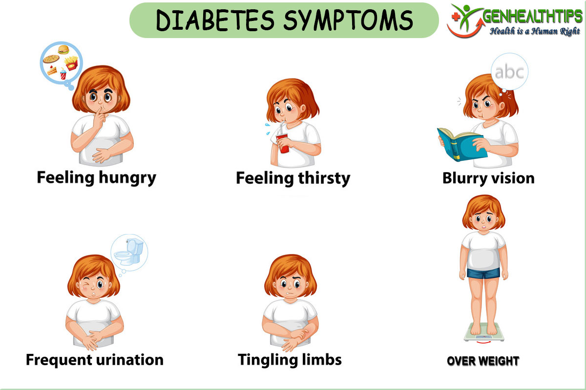 diabetes symptoms,diabetes,symptoms of diabetes,diabetes symptoms in men,type 2 diabetes,diabetes symptoms in women,symptoms,signs of diabetes,type 1 diabetes,signs and symptoms of diabetes,diabetes mellitus,type 2 diabetes symptoms,diabetes treatment,what is diabetes,causes of diabetes,type 1 diabetes symptoms,diabetes type 2 symptoms,early diabetes symptoms,diabetes signs,diabetes signs and symptoms