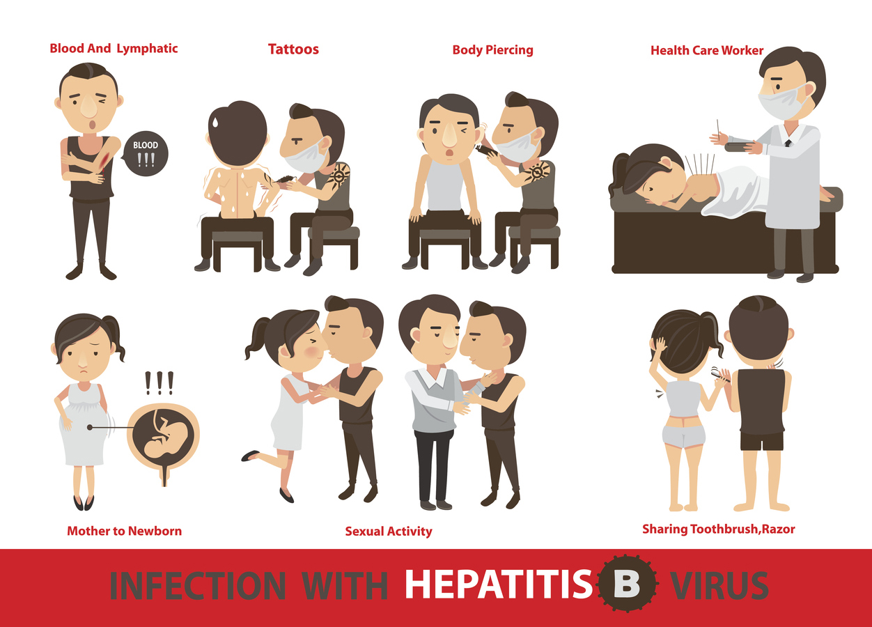 Infection-With-Hepatitis-B-Virus