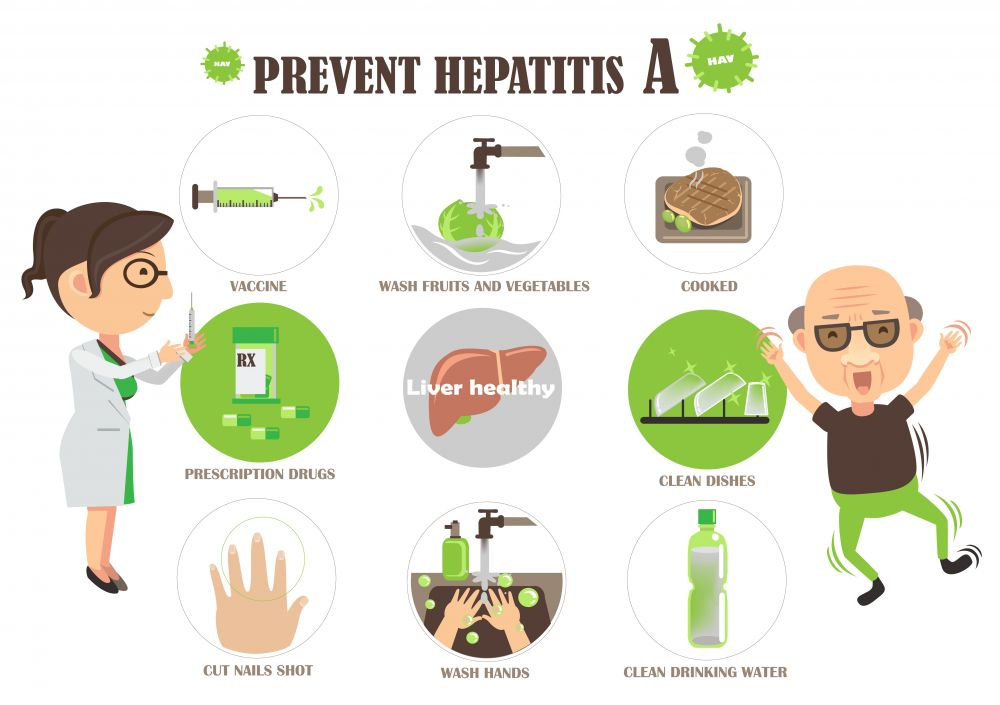 prevent-hepatitis-a