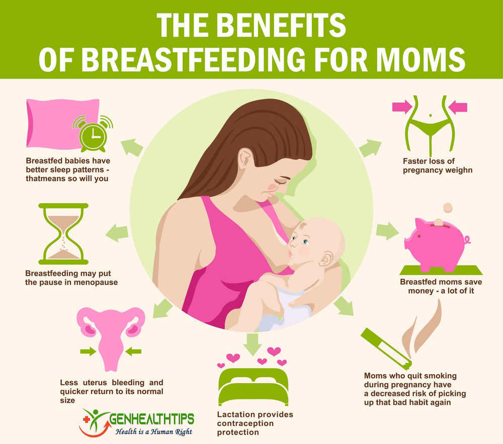 Benefits of Breastfeeding for moms