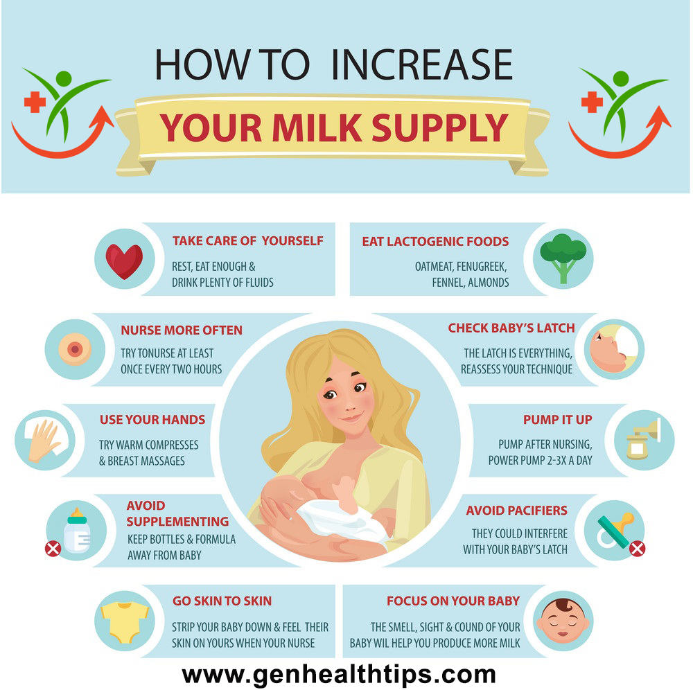 How to Increase your milk supply? , genhealthtips