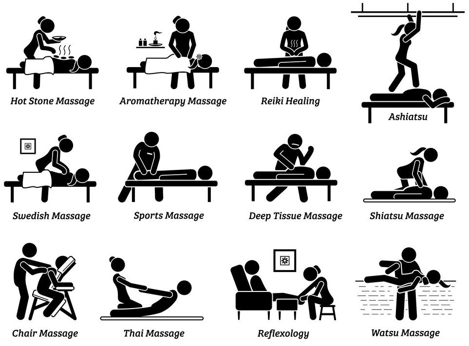 Types of Massage, genhealthtips